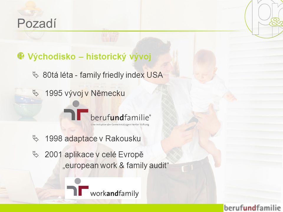 """Pozadí Východisko – historický vývoj  80tá léta - family friedly index USA  1995 vývoj v Německu  1998 adaptace v Rakousku  2001 aplikace v celé Evropě """"european work & family audit"""