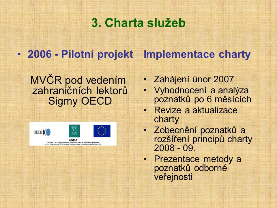 3. Charta služeb 2006 - Pilotní projekt MVČR pod vedením zahraničních lektorů Sigmy OECD Implementace charty Zahájení únor 2007 Vyhodnocení a analýza
