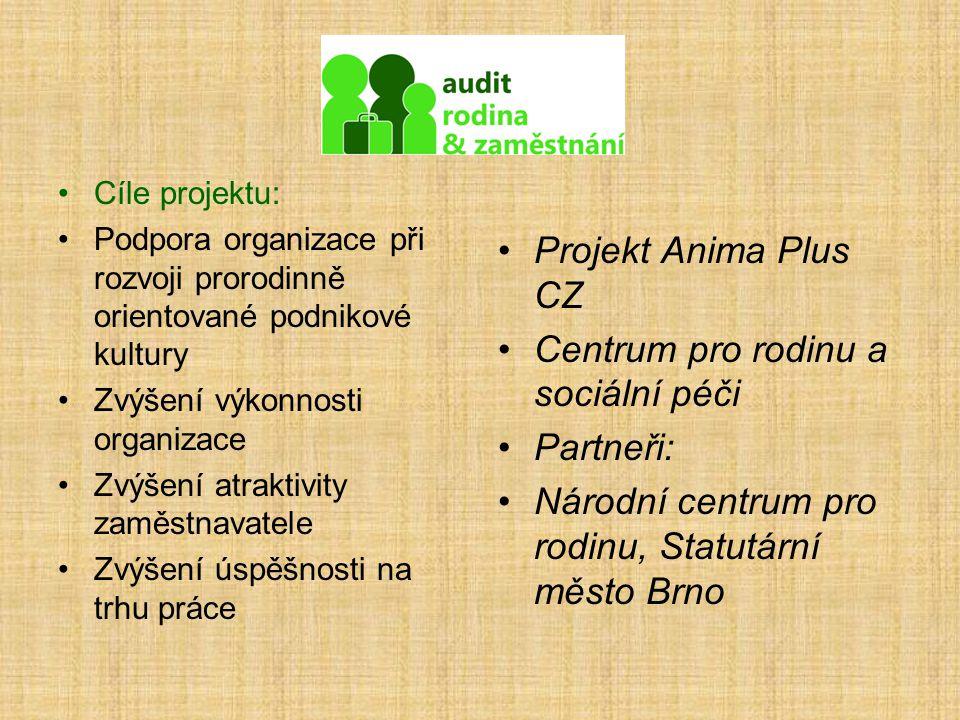 Cíle projektu: Podpora organizace při rozvoji prorodinně orientované podnikové kultury Zvýšení výkonnosti organizace Zvýšení atraktivity zaměstnavatel