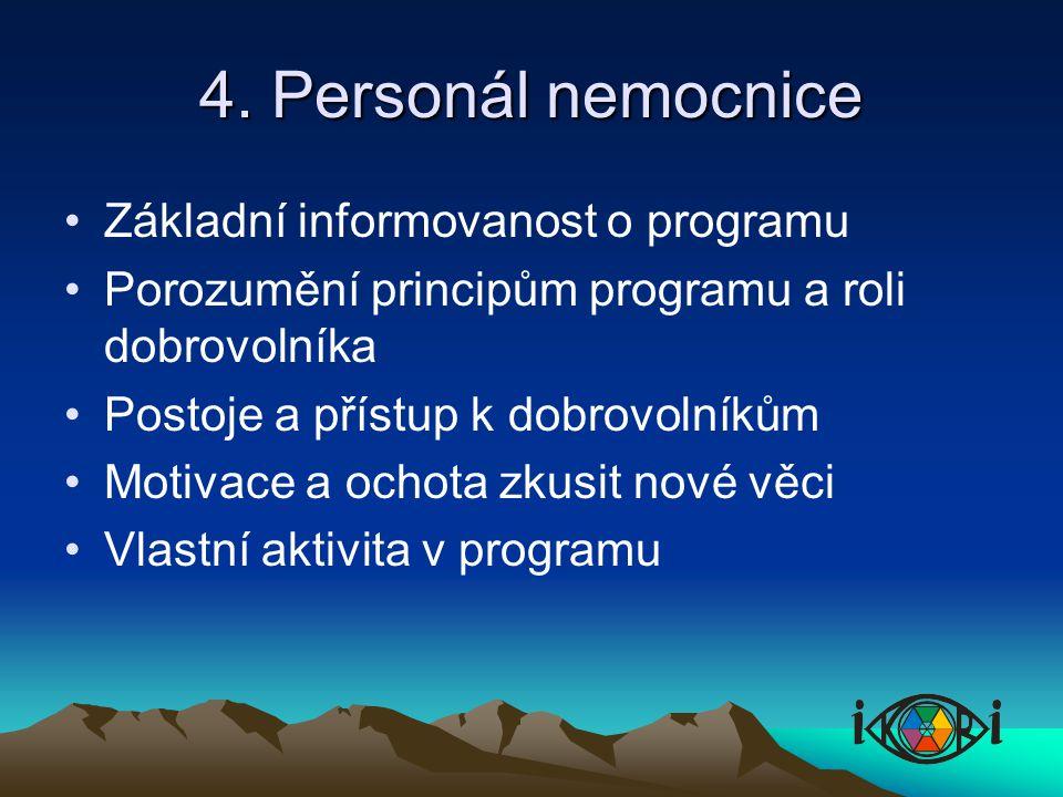 4. Personál nemocnice Základní informovanost o programu Porozumění principům programu a roli dobrovolníka Postoje a přístup k dobrovolníkům Motivace a