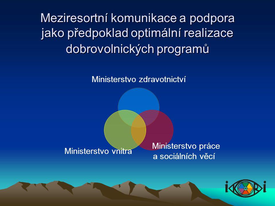 Meziresortní komunikace a podpora jako předpoklad optimální realizace dobrovolnických programů Ministerstvo zdravotnictví Ministerstvo práce a sociálních věcí Ministerstvo vnitra