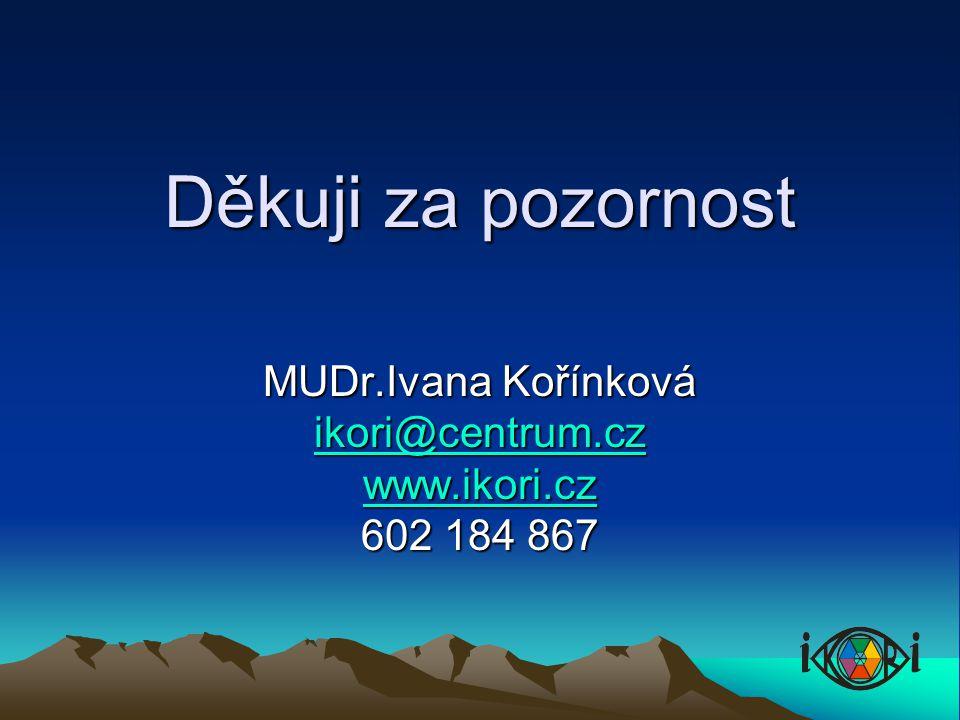 Děkuji za pozornost MUDr.Ivana Kořínková ikori@centrum.cz www.ikori.cz 602 184 867