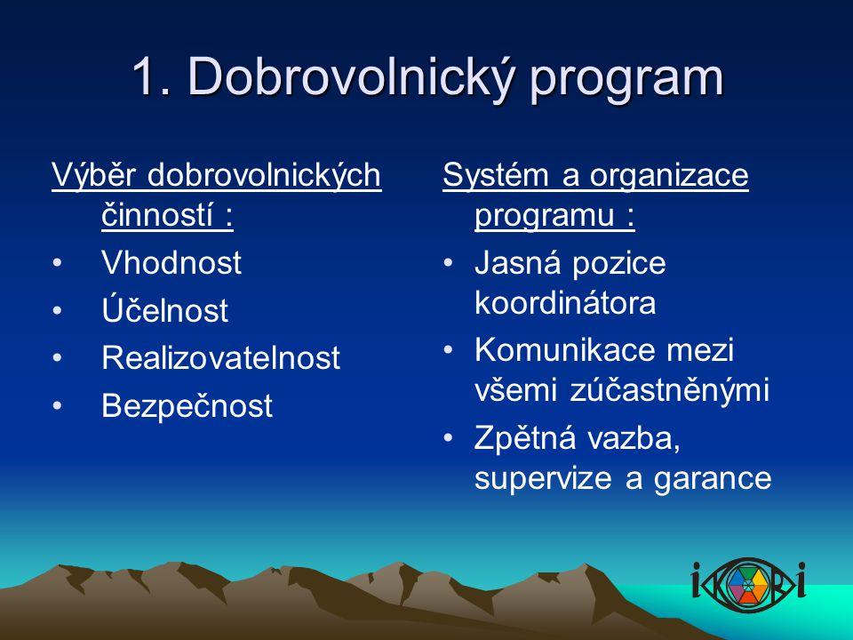 1. Dobrovolnický program Výběr dobrovolnických činností : Vhodnost Účelnost Realizovatelnost Bezpečnost Systém a organizace programu : Jasná pozice ko