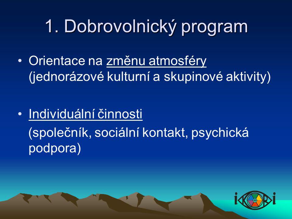 1. Dobrovolnický program Orientace na změnu atmosféry (jednorázové kulturní a skupinové aktivity) Individuální činnosti (společník, sociální kontakt,