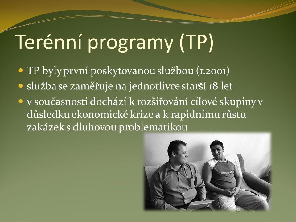 Terénní programy (TP) TP byly první poskytovanou službou (r.2001) služba se zaměřuje na jednotlivce starší 18 let v současnosti dochází k rozšiřování