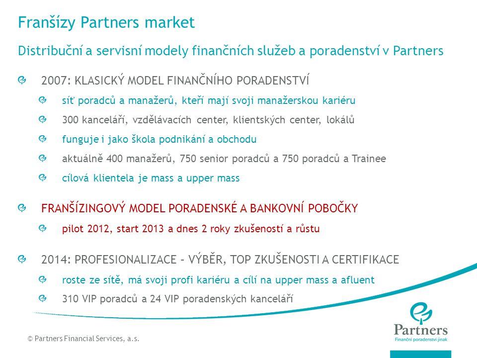 © Partners For Life Planning Franšízy Partners market Distribuční a servisní modely finančních služeb a poradenství v Partners © Partners Financial Se