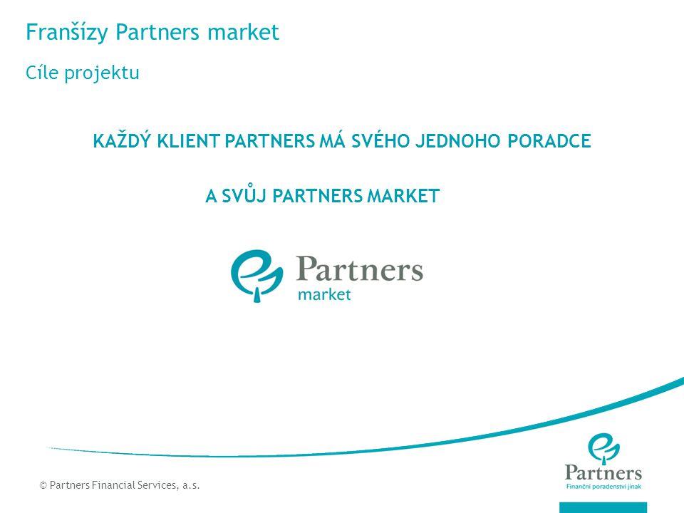 © Partners For Life Planning Franšízy Partners market Cíle projektu © Partners Financial Services, a.s. KAŽDÝ KLIENT PARTNERS MÁ SVÉHO JEDNOHO PORADCE
