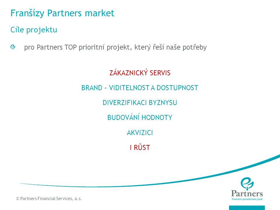© Partners For Life Planning Franšízy Partners market Cíle projektu © Partners Financial Services, a.s. pro Partners TOP prioritní projekt, který řeší