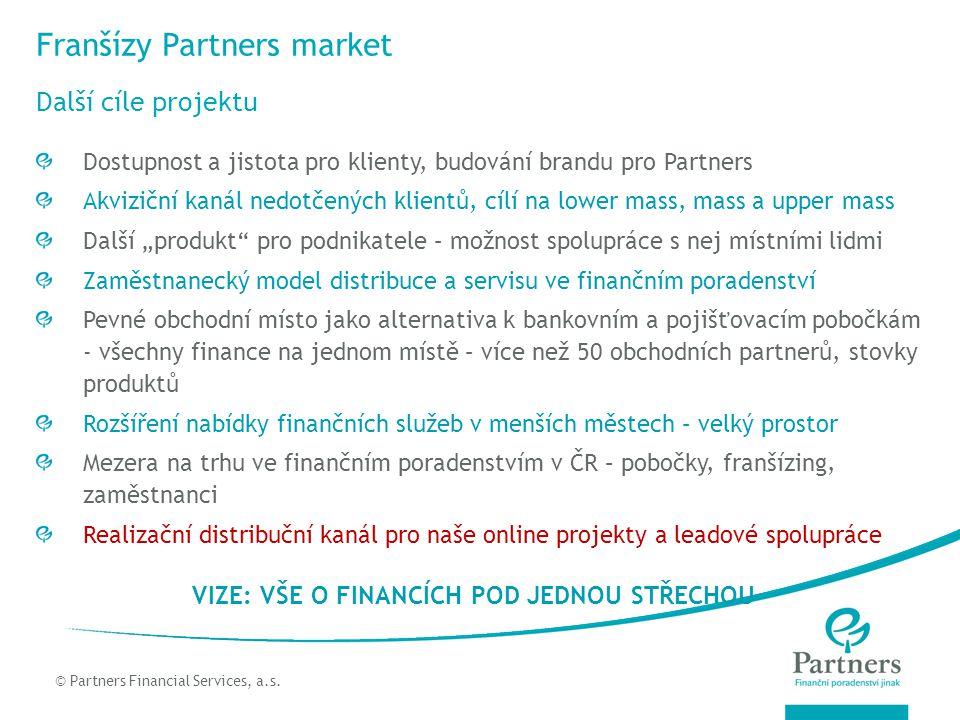 © Partners For Life Planning Franšízy Partners market Další cíle projektu © Partners Financial Services, a.s. Dostupnost a jistota pro klienty, budová
