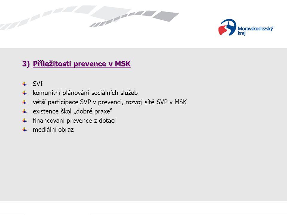 """3)Příležitosti prevence v MSK SVI komunitní plánování sociálních služeb větší participace SVP v prevenci, rozvoj sítě SVP v MSK existence škol """"dobré"""