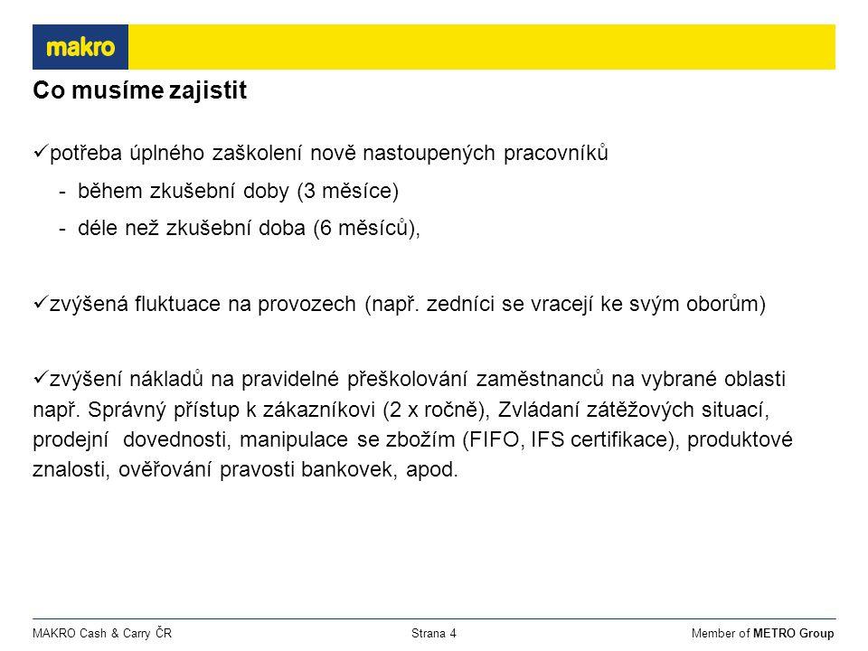 Member of METRO GroupMAKRO Cash & Carry ČRStrana 4 Co musíme zajistit potřeba úplného zaškolení nově nastoupených pracovníků - během zkušební doby (3 měsíce) - déle než zkušební doba (6 měsíců), zvýšená fluktuace na provozech (např.