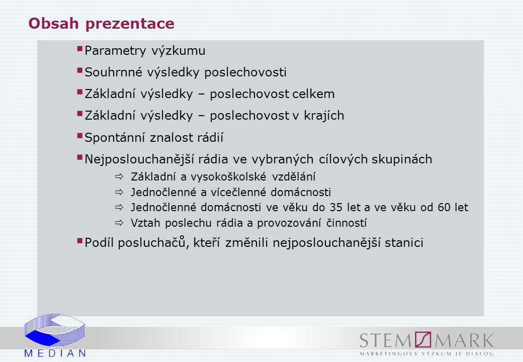 Parametry výzkumu  CATI (ve vlastních studiích STEM/MARK a MEDIAN)  Populace ČR (12-79 let)  Dotazování 7 dní v týdnu (8:00 - 21:00)  n = 28 000 CATI ročně  + 2 000 netelefonizovaných (MML-TGI) ročně  Kontrolní náslechy 5 % rozhovorů (supervize)  od 1.4.