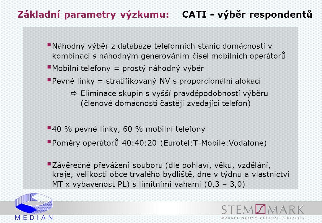 Základní parametry výzkumu: CATI - výběr respondentů  Náhodný výběr z databáze telefonních stanic domácností v kombinaci s náhodným generováním čísel mobilních operátorů  Mobilní telefony = prostý náhodný výběr  Pevné linky = stratifikovaný NV s proporcionální alokací  Eliminace skupin s vyšší pravděpodobností výběru (členové domácnosti častěji zvedající telefon)  40 % pevné linky, 60 % mobilní telefony  Poměry operátorů 40:40:20 (Eurotel:T-Mobile:Vodafone)  Závěrečné převážení souboru (dle pohlaví, věku, vzdělání, kraje, velikosti obce trvalého bydliště, dne v týdnu a vlastnictví MT x vybavenost PL) s limitními vahami (0,3 – 3,0)