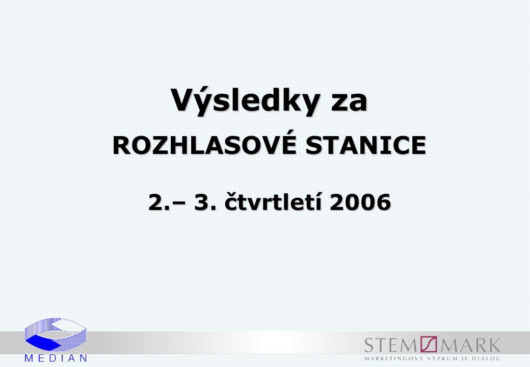 Výsledky za ROZHLASOVÉ STANICE 2.– 3. čtvrtletí 2006