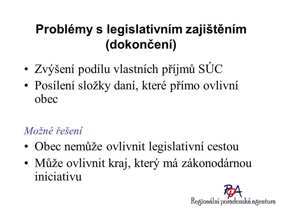 Problémy s legislativním zajištěním (dokončení) Zvýšení podílu vlastních příjmů SÚC Posílení složky daní, které přímo ovlivní obec Možné řešení Obec n