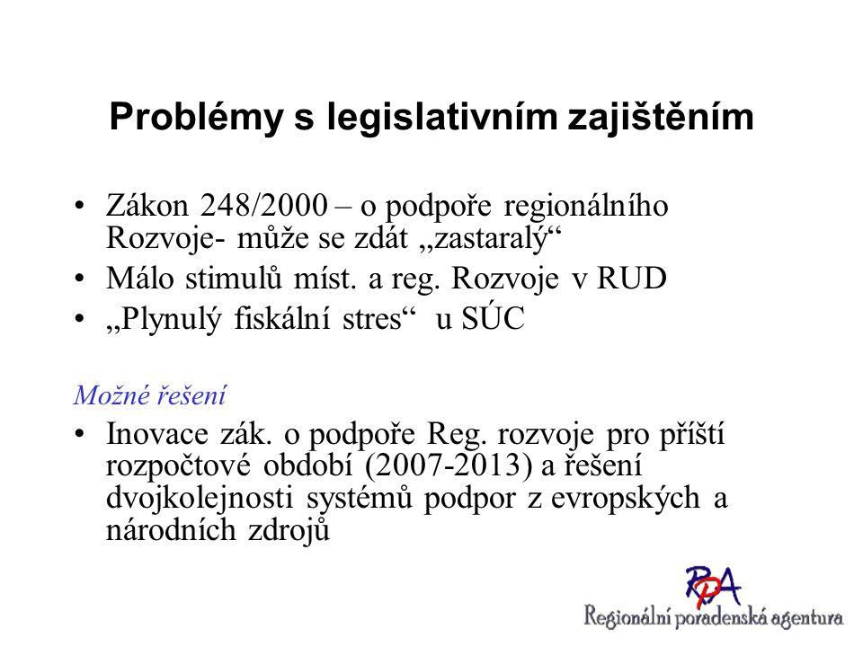 """Problémy s legislativním zajištěním Zákon 248/2000 – o podpoře regionálního Rozvoje- může se zdát """"zastaralý"""" Málo stimulů míst. a reg. Rozvoje v RUD"""