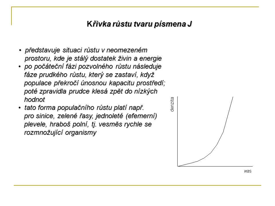 řivka růstu tvaru písmena J Křivka růstu tvaru písmena J představuje situaci růstu v neomezeném představuje situaci růstu v neomezeném prostoru, kde j