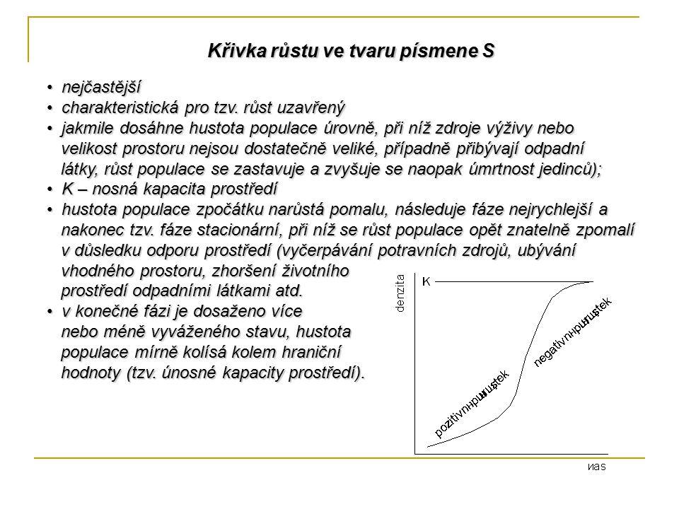 růstová křivka znázorňuje kolísání hustoty populace (tzv.