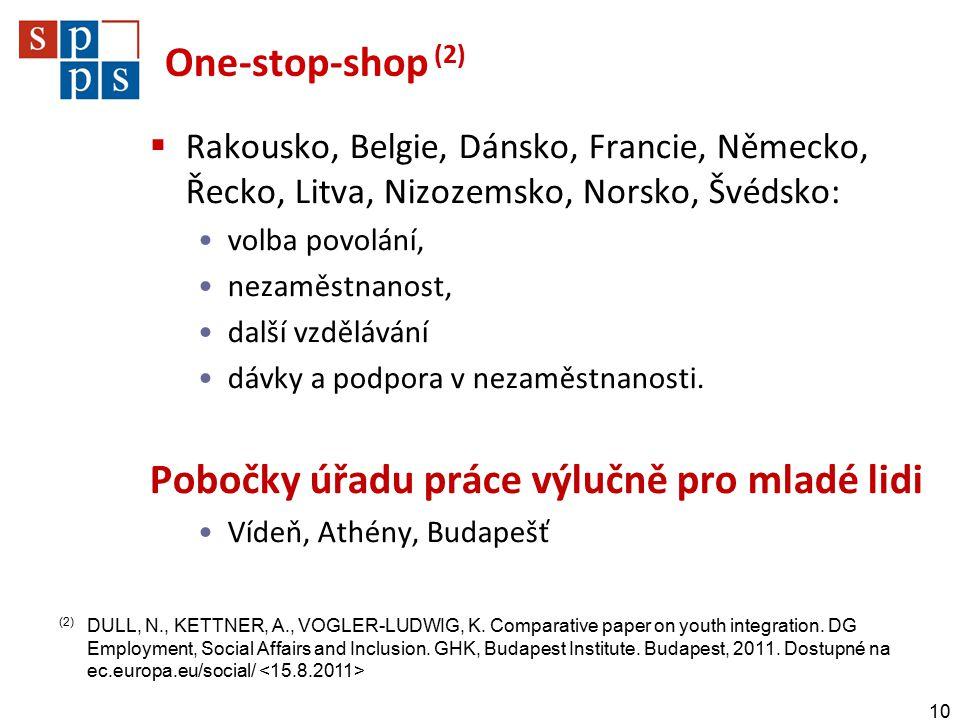 One-stop-shop (2)  Rakousko, Belgie, Dánsko, Francie, Německo, Řecko, Litva, Nizozemsko, Norsko, Švédsko: volba povolání, nezaměstnanost, další vzdělávání dávky a podpora v nezaměstnanosti.
