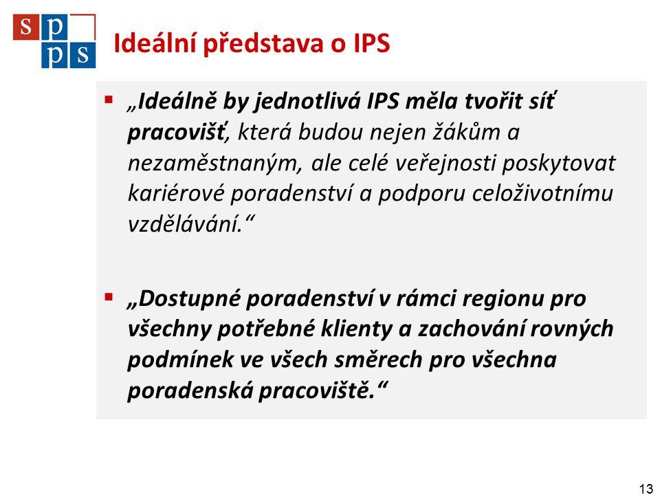 """Ideální představa o IPS  """"Ideálně by jednotlivá IPS měla tvořit síť pracovišť, která budou nejen žákům a nezaměstnaným, ale celé veřejnosti poskytovat kariérové poradenství a podporu celoživotnímu vzdělávání.  """"Dostupné poradenství v rámci regionu pro všechny potřebné klienty a zachování rovných podmínek ve všech směrech pro všechna poradenská pracoviště. 13"""