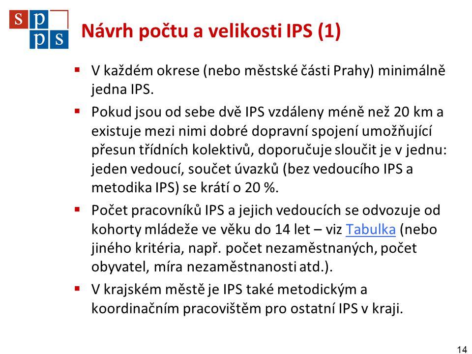 Návrh počtu a velikosti IPS (1)  V každém okrese (nebo městské části Prahy) minimálně jedna IPS.