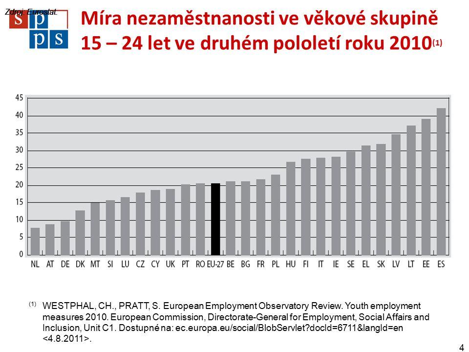 Míra nezaměstnanosti ve věkové skupině 15 – 24 let ve druhém pololetí roku 2010 (1) 4 (1) WESTPHAL, CH., PRATT, S.