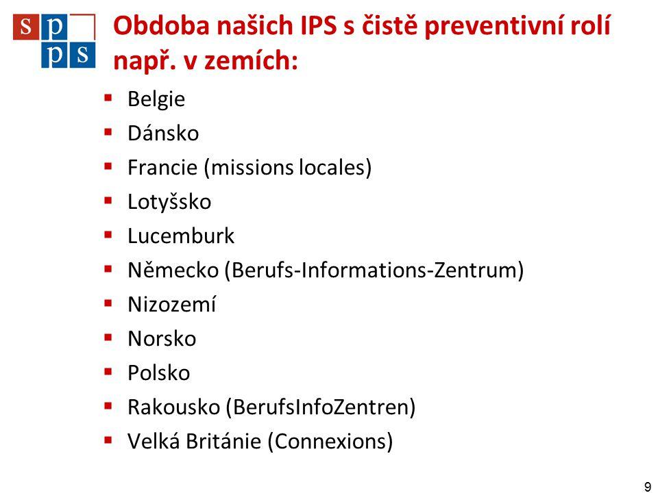 Obdoba našich IPS s čistě preventivní rolí např.
