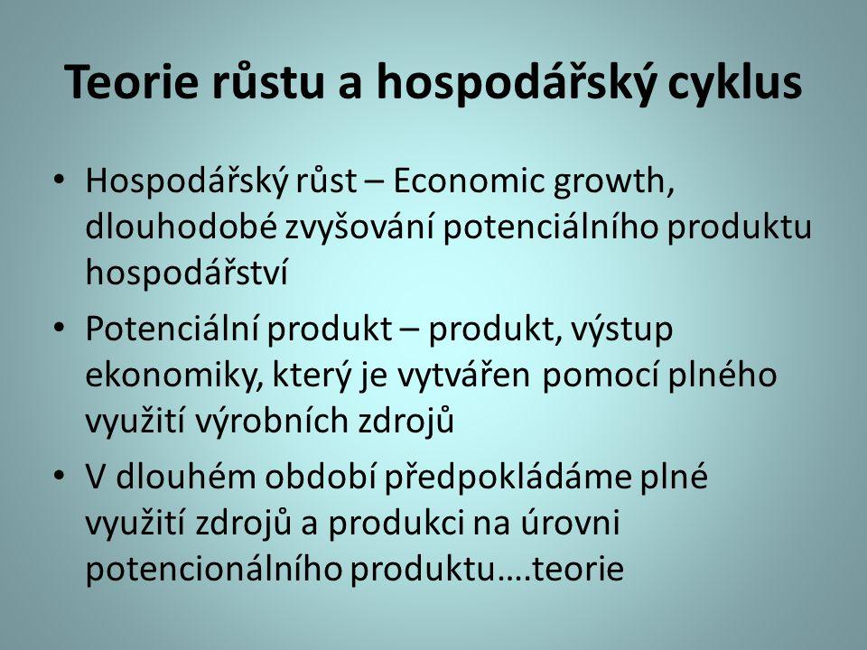 Teorie růstu a hospodářský cyklus Hospodářský růst – Economic growth, dlouhodobé zvyšování potenciálního produktu hospodářství Potenciální produkt – produkt, výstup ekonomiky, který je vytvářen pomocí plného využití výrobních zdrojů V dlouhém období předpokládáme plné využití zdrojů a produkci na úrovni potencionálního produktu….teorie