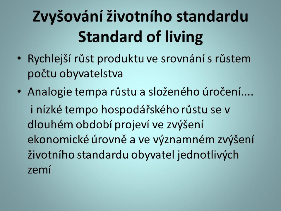 Zvyšování životního standardu Standard of living Rychlejší růst produktu ve srovnání s růstem počtu obyvatelstva Analogie tempa růstu a složeného úročení....