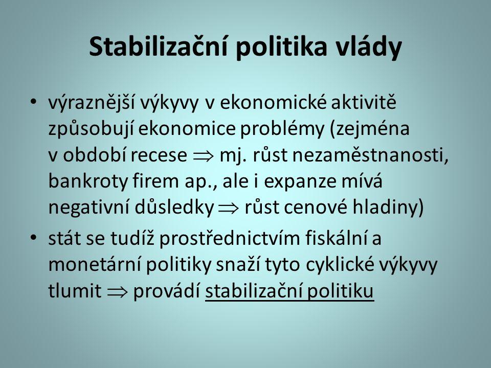 Stabilizační politika vlády výraznější výkyvy v ekonomické aktivitě způsobují ekonomice problémy (zejména v období recese  mj.
