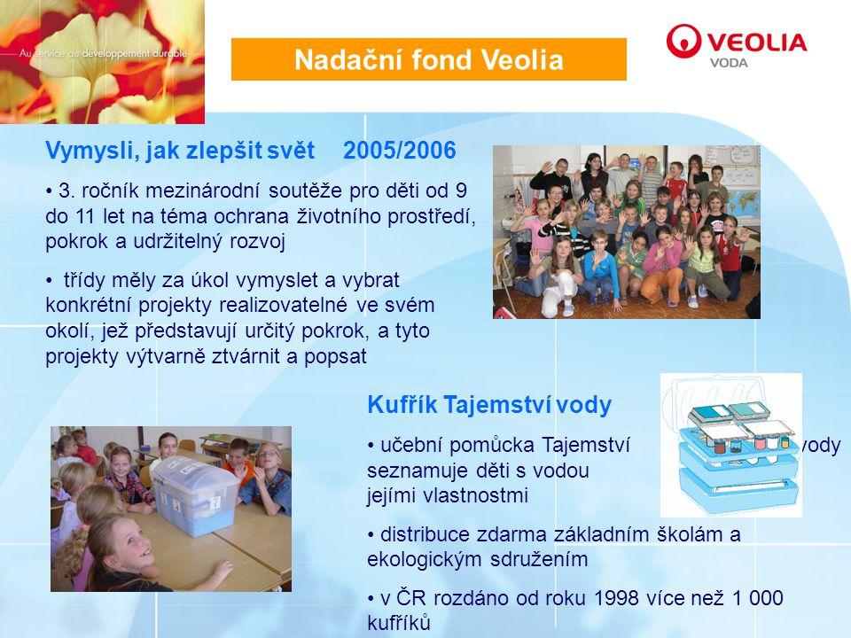 Nadační fond Veolia Kufřík Tajemství vody učební pomůcka Tajemství vody seznamuje děti s vodou a jejími vlastnostmi distribuce zdarma základním školám a ekologickým sdružením v ČR rozdáno od roku 1998 více než 1 000 kufříků Vymysli, jak zlepšit svět 2005/2006 3.