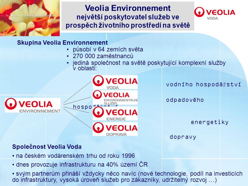 Veolia Environnement největší poskytovatel služeb ve prospěch životního prostředí na světě Skupina Veolia Environnement působí v 64 zemích světa 270 000 zaměstnanců jediná společnost na světě poskytující komplexní služby v oblasti: vodního hospodářství odpadového hospodářství energetiky dopravy Společnost Veolia Voda na českém vodárenském trhu od roku 1996 dnes provozuje infrastrukturu na 40% území ČR svým partnerům přináší vždycky něco navíc (nové technologie, podíl na investicích do infrastruktury, vysoká úroveň služeb pro zákazníky, udržitelný rozvoj …)