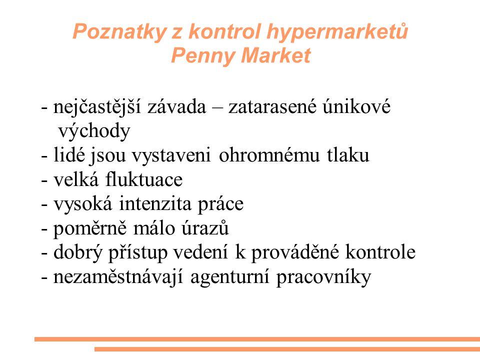 Poznatky z kontrol hypermarketů Penny Market - nejčastější závada – zatarasené únikové východy - lidé jsou vystaveni ohromnému tlaku - velká fluktuace