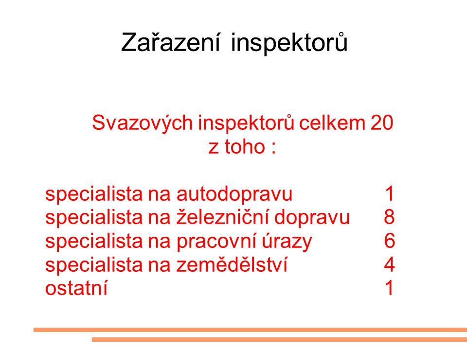 Zařazení inspektorů Svazových inspektorů celkem 20 z toho : specialista na autodopravu 1 specialista na železniční dopravu 8 specialista na pracovní ú