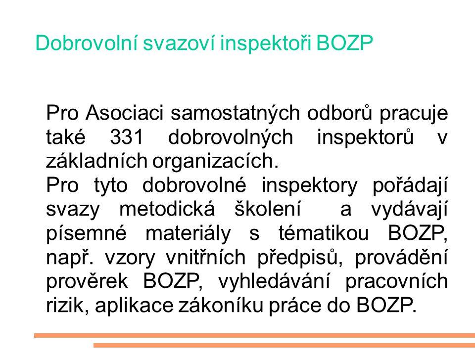 Dobrovolní svazoví inspektoři BOZP Pro Asociaci samostatných odborů pracuje také 331 dobrovolných inspektorů v základních organizacích. Pro tyto dobro
