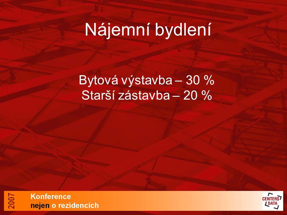 Nájemní bydlení Bytová výstavba – 30 % Starší zástavba – 20 %