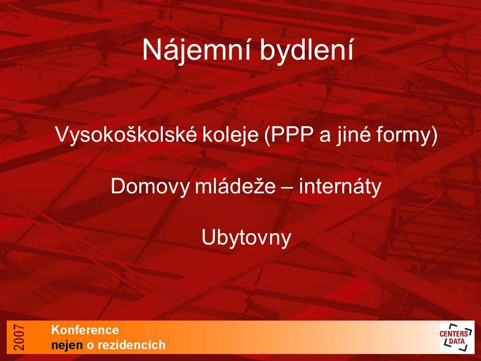 Vysokoškolské koleje Privát vs.