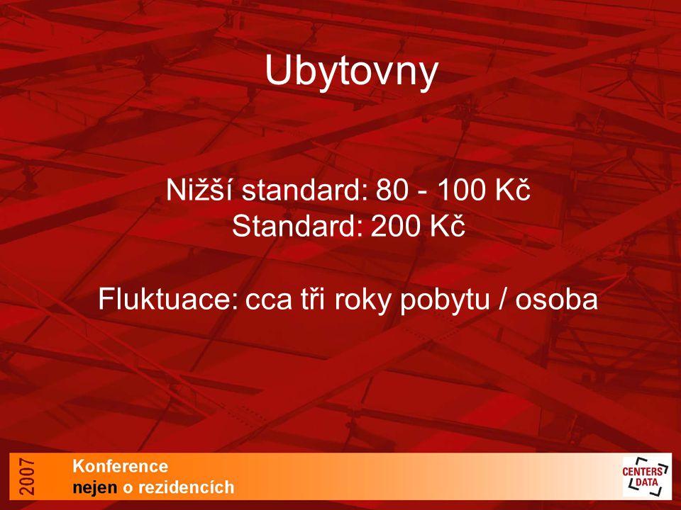Ubytovny Nižší standard: 80 - 100 Kč Standard: 200 Kč Fluktuace: cca tři roky pobytu / osoba