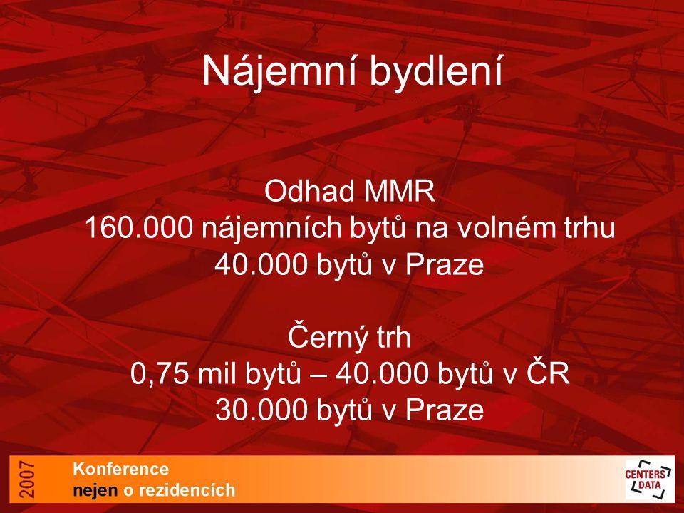 Nájemní bydlení Odhad MMR 160.000 nájemních bytů na volném trhu 40.000 bytů v Praze Černý trh 0,75 mil bytů – 40.000 bytů v ČR 30.000 bytů v Praze