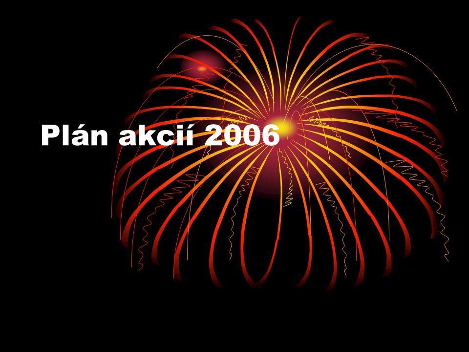 Plán akcií 2006