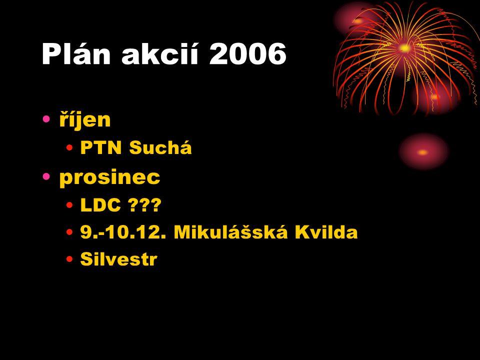 Plán akcií 2006 říjen PTN Suchá prosinec LDC 9.-10.12. Mikulášská Kvilda Silvestr