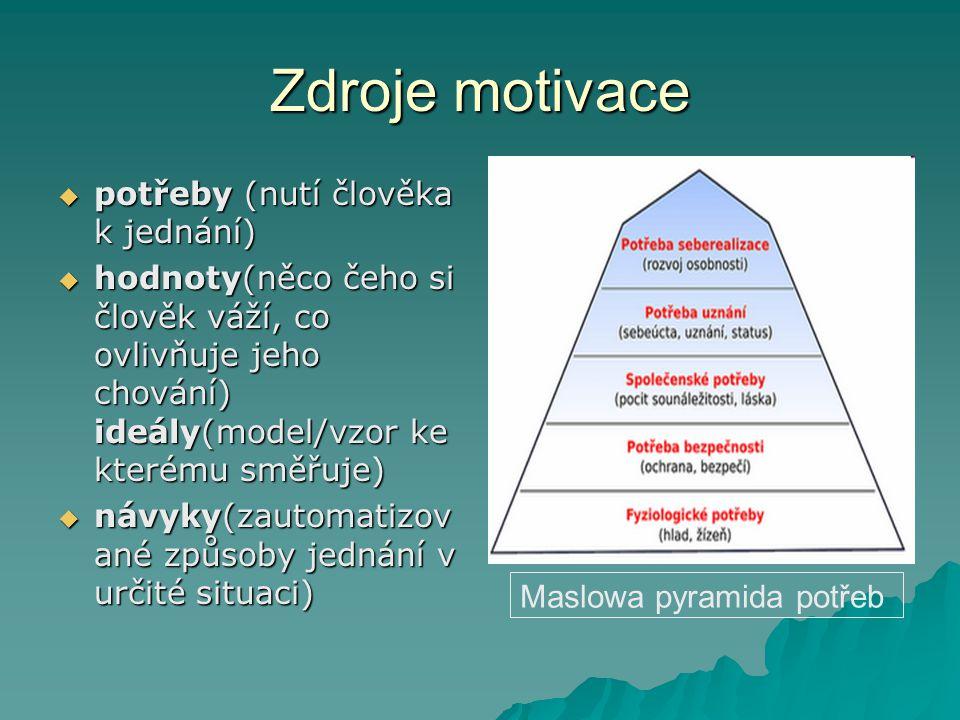 Zdroje motivace  potřeby (nutí člověka k jednání)  hodnoty(něco čeho si člověk váží, co ovlivňuje jeho chování) ideály(model/vzor ke kterému směřuje