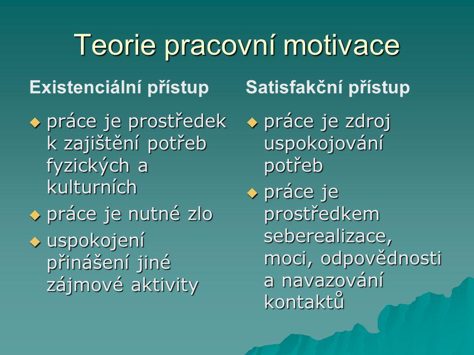 Vnější motivace  nejsilnější motivy jsou hmotné odměny  projevuje se u pracovníků s nižší kvalifikaci a vykonávající nezajímavou práci  motivování zaměstnanců je obtížné  motivem je uspokojení z dobře vykonané práce, seberealizace, osobnostní růst  převažuje u pracovníků s vysokou kvalifikací  motivuje k sebekontrole a sebeřízení Vnitřní motivace