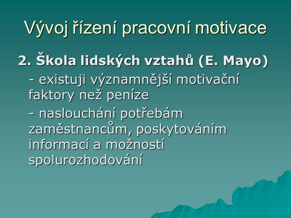 Vývoj řízení pracovní motivace 2. Škola lidských vztahů (E. Mayo) - existuji významnější motivační faktory než peníze - naslouchání potřebám zaměstnan
