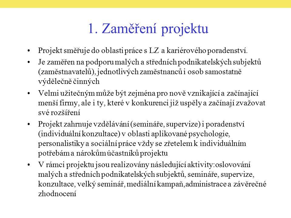 1. Zaměření projektu Projekt směřuje do oblasti práce s LZ a kariérového poradenství.