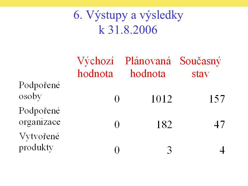 6. Výstupy a výsledky k 31.8.2006