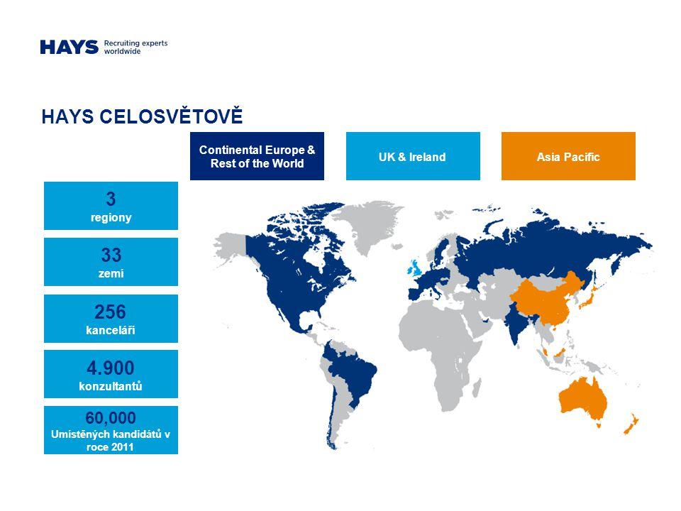 HAYS CELOSVĚTOVĚ 3 regiony 33 zemí 256 kanceláří 4.900 konzultantů 60,000 Umístěných kandidátů v roce 2011 Continental Europe & Rest of the World UK &