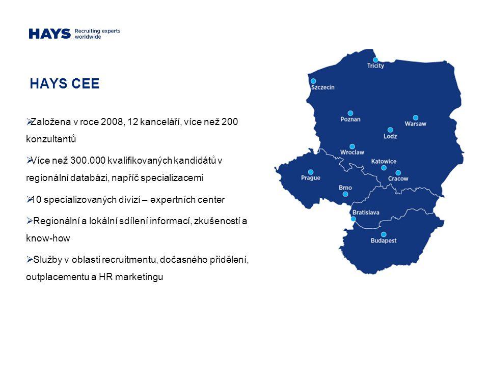 HAYS CEE  Založena v roce 2008, 12 kanceláří, více než 200 konzultantů  Více než 300.000 kvalifikovaných kandidátů v regionální databázi, napříč specializacemi  10 specializovaných divizí – expertních center  Regionální a lokální sdílení informací, zkušeností a know-how  Služby v oblasti recruitmentu, dočasného přidělení, outplacementu a HR marketingu