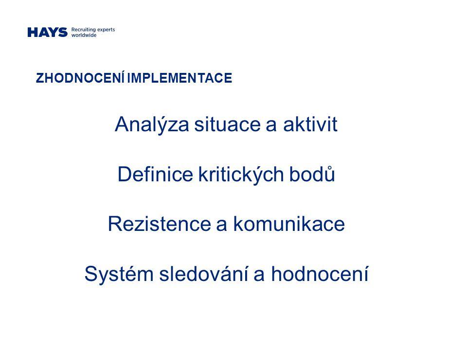 ZHODNOCENÍ IMPLEMENTACE Analýza situace a aktivit Definice kritických bodů Rezistence a komunikace Systém sledování a hodnocení