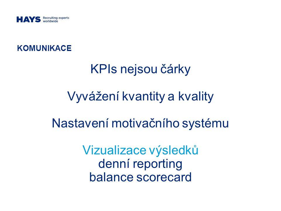 KOMUNIKACE KPIs nejsou čárky Vyvážení kvantity a kvality Nastavení motivačního systému Vizualizace výsledků denní reporting balance scorecard